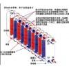 供应沈阳钎焊换热器